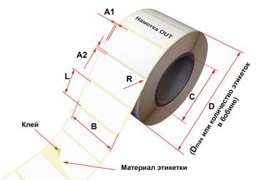 Самоклеящиеся этикетки для маркировки